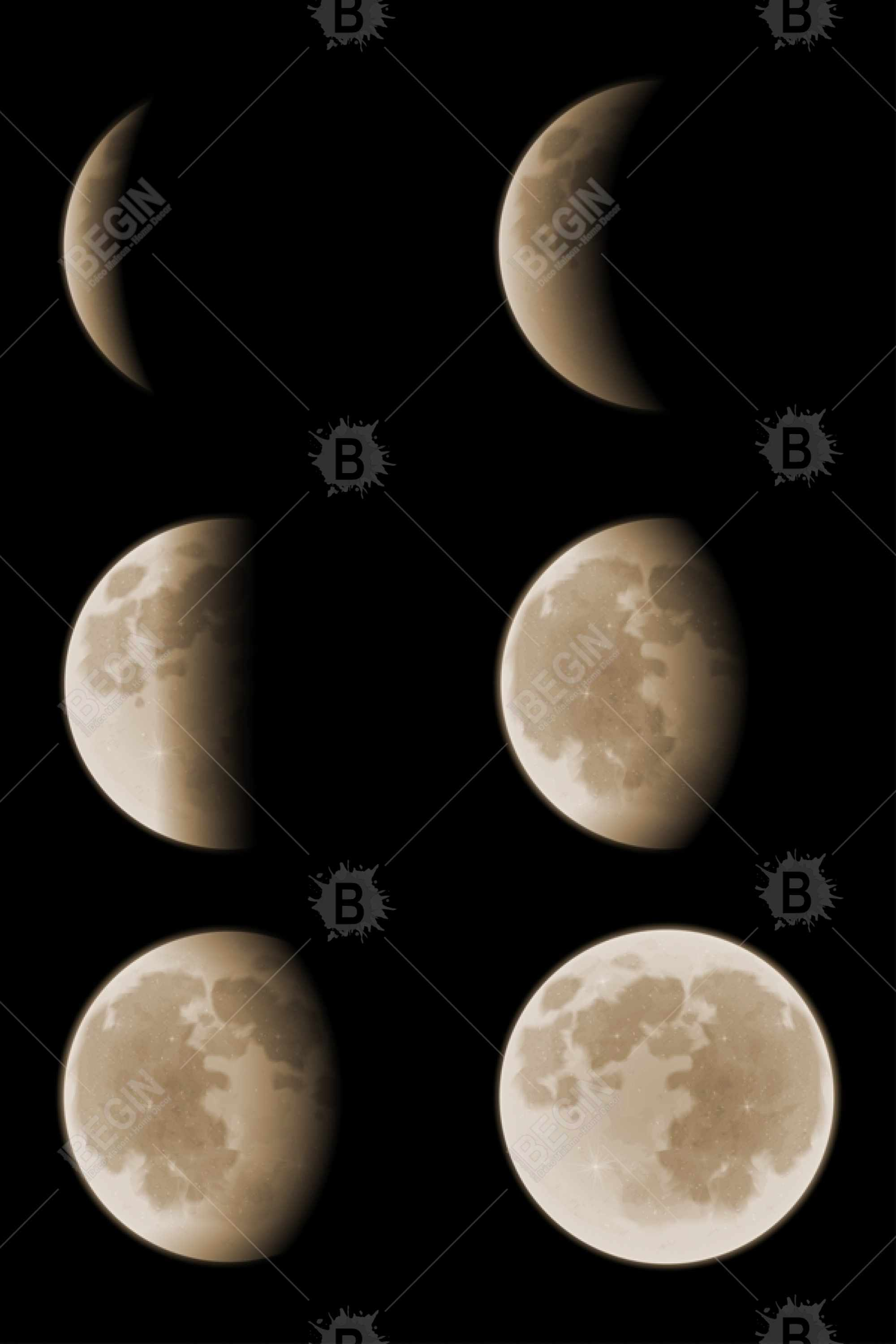 éclipse en six phases